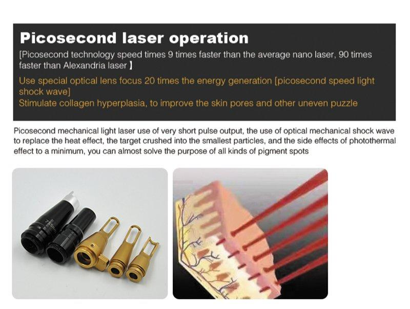 picosecond laser picosecond laser price Vinly